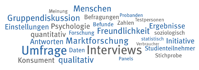 Tag Cloud Marktforschung